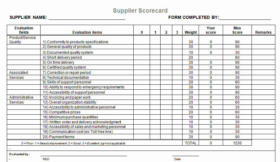 Vendor Scorecard Template Excel Luxury Supplier Evaluation Template for Microsoft Word