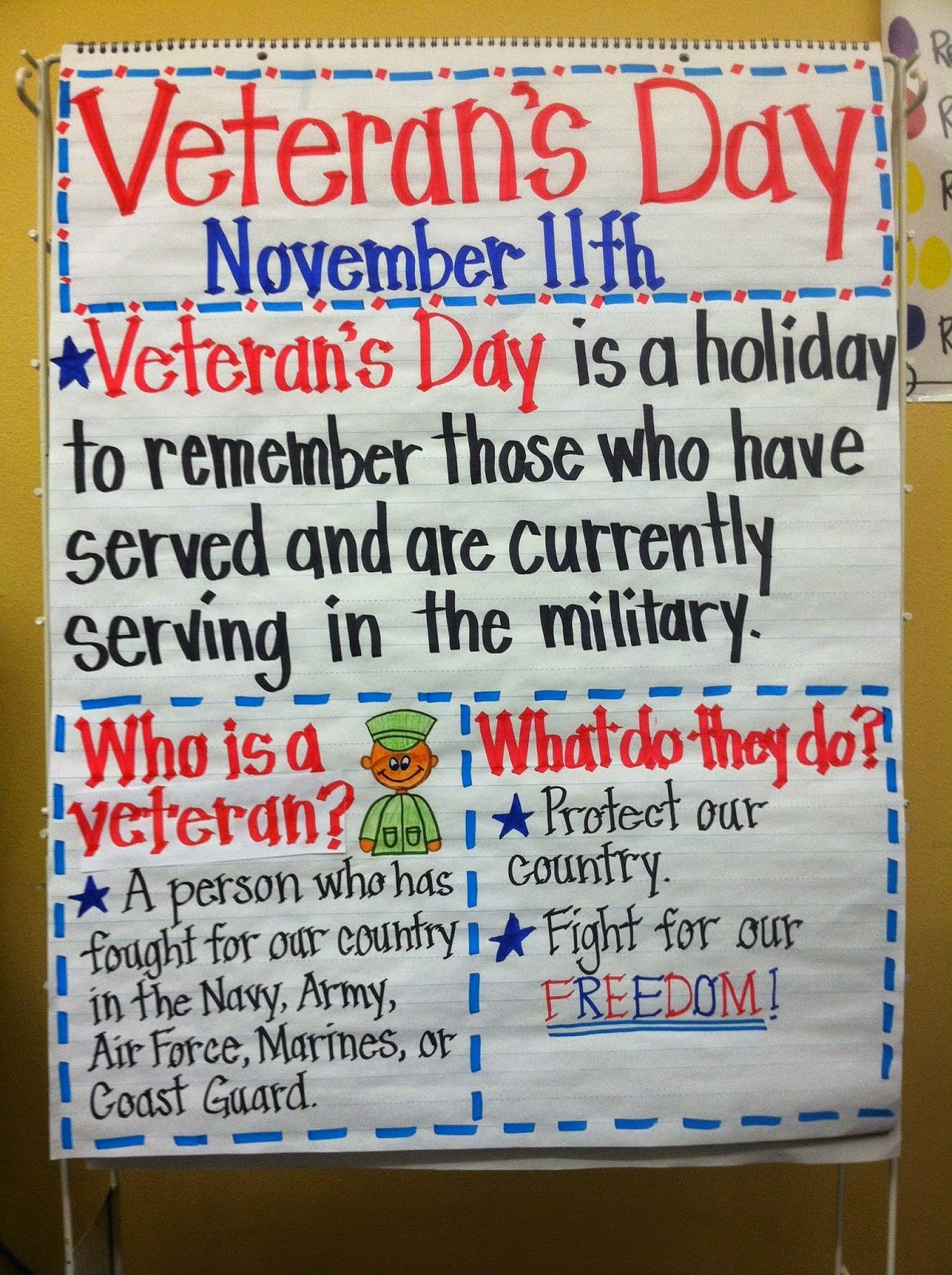 Veterans Day Essay topics Elegant Mrs Lowes Kindergarten Korner