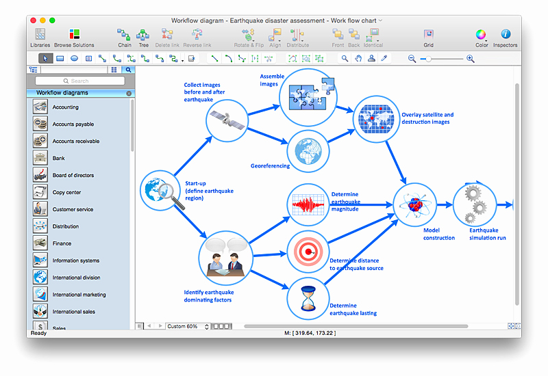 Visio Workflow Template Beautiful Create Visio Workflow Diagram Conceptdraw Helpdesk