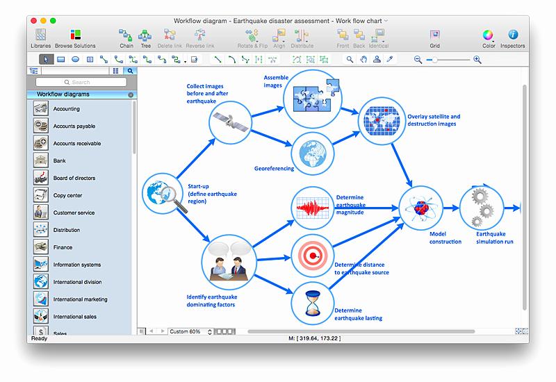 Visio Workflow Template Beautiful Create Visio Workflow Diagram Conceptdraw Helpdesk