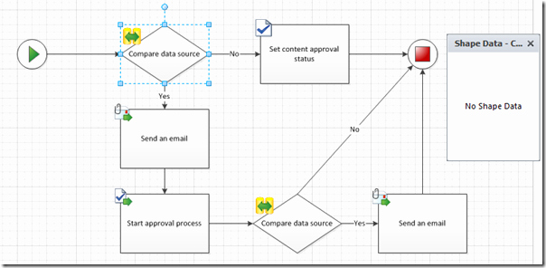 Visio Workflow Template Fresh Wictor Wilén Point Mca Mcsm Mcm and Mvp
