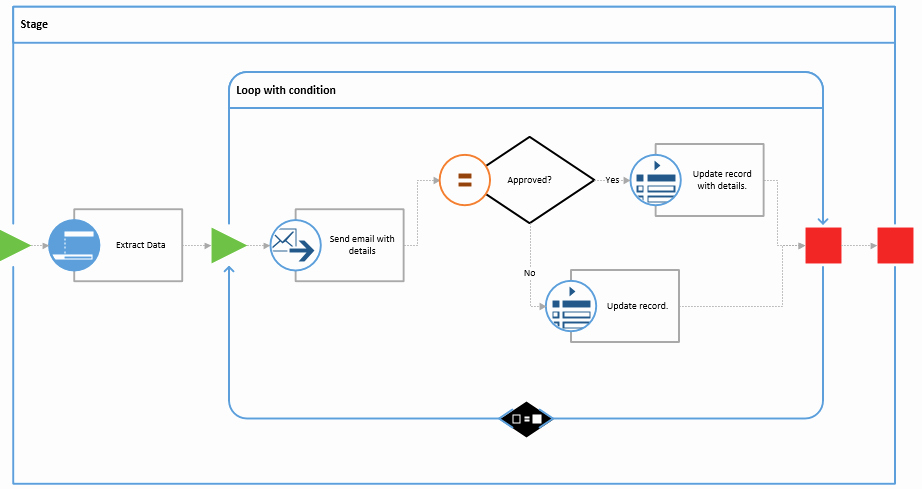 Visio Workflow Template Inspirational Democratizing Bpm with Visio and Fice 365 Business