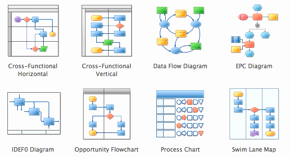 Visio Workflow Template Lovely Flowchart software