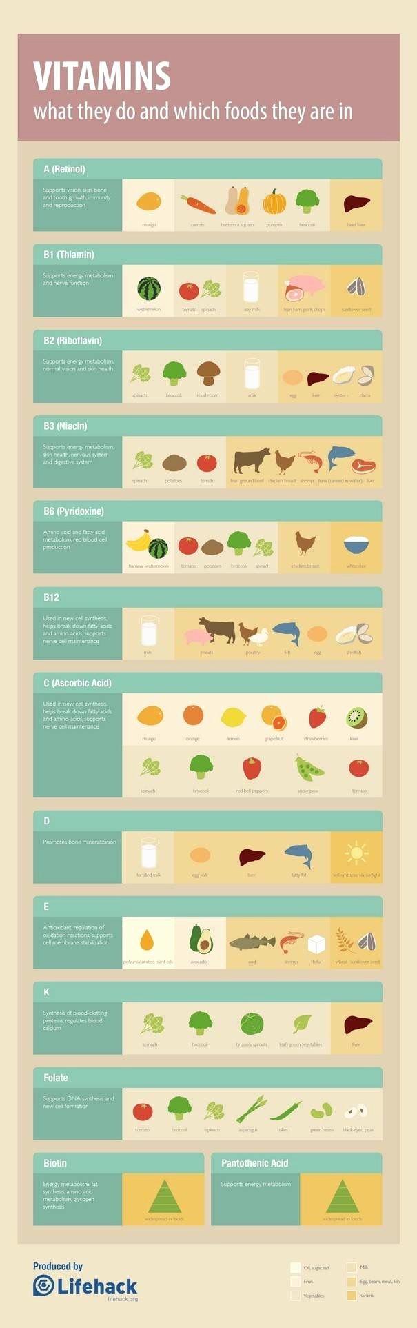 Vitamin Water Cheat Sheet Beautiful 12 Best Vegan High In Calcium Foods Images On Pinterest