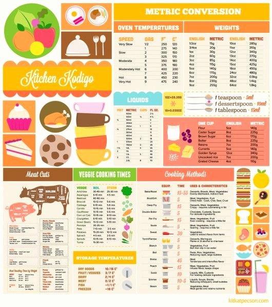 Vitamin Water Cheat Sheet Best Of Best 25 Cheat Sheets Ideas On Pinterest