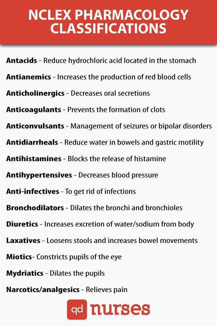 Vitamin Water Cheat Sheet Inspirational Pharmacology Nclex Cram Qd Nurses