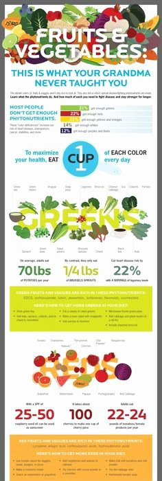 Vitamin Water Cheat Sheet New Essential Minerals Food sources Our Body Needs the