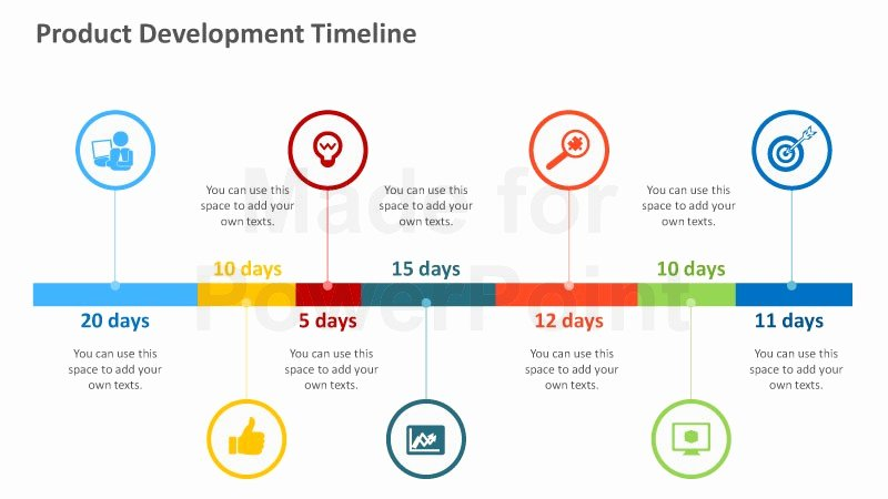 Website Development Timeline Template Awesome Product Development Timeline Powerpoint Template