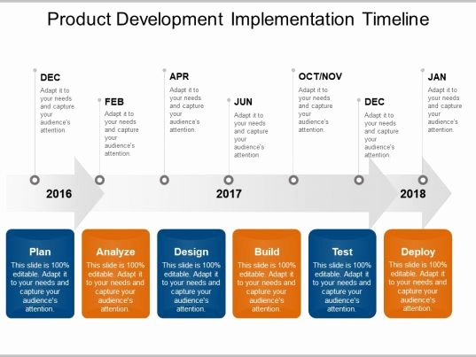 Website Development Timeline Template Beautiful Product Development Implementation Timeline Powerpoint