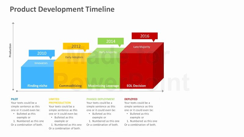 Website Development Timeline Template Luxury Product Development Timeline Powerpoint Template