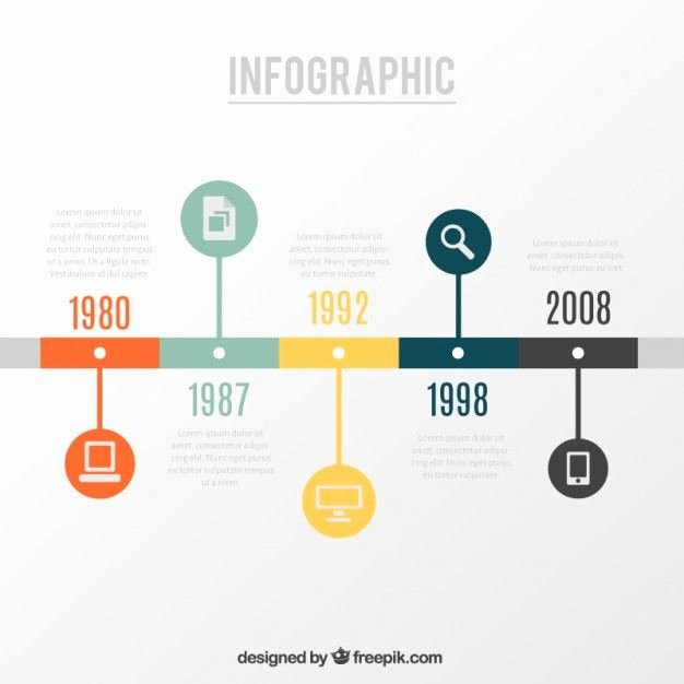 Website Development Timeline Template Unique Infográfico Timeline Infographics