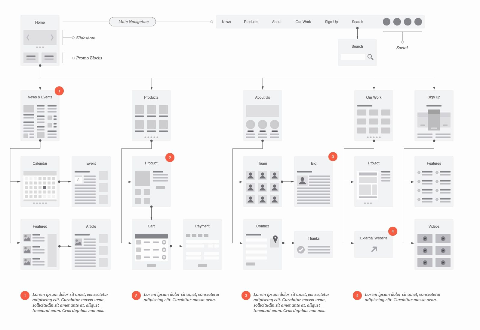 Website Map Template Best Of Website Flowchart & Sitemap for Illustrator