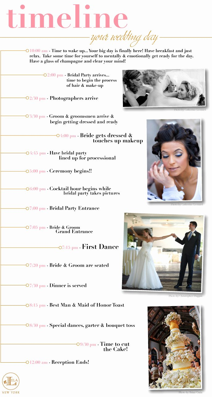Wedding Day Timeline Template Free Awesome Creative Timelines Planning Project Wedding forums