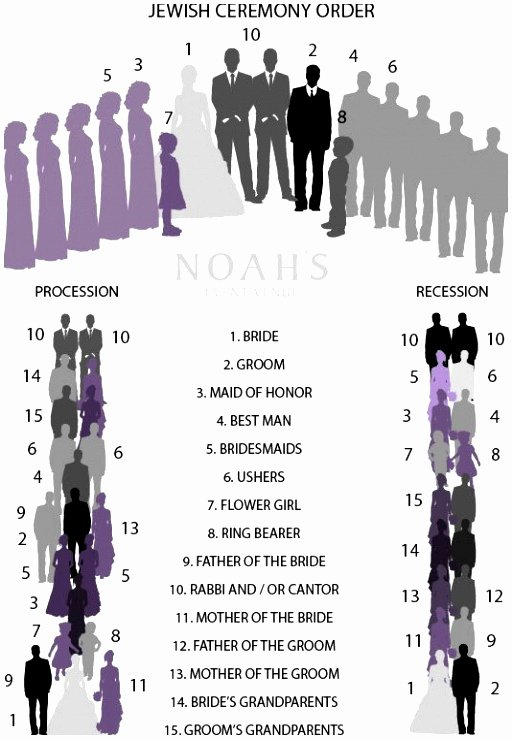 Wedding Party Lineup Template Beautiful 10 Wedding Line Up Template Ouaii
