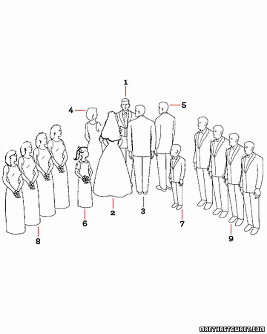 Wedding Party Lineup Template Beautiful Diagram Your Big Day Christian Wedding Ceremony Basics