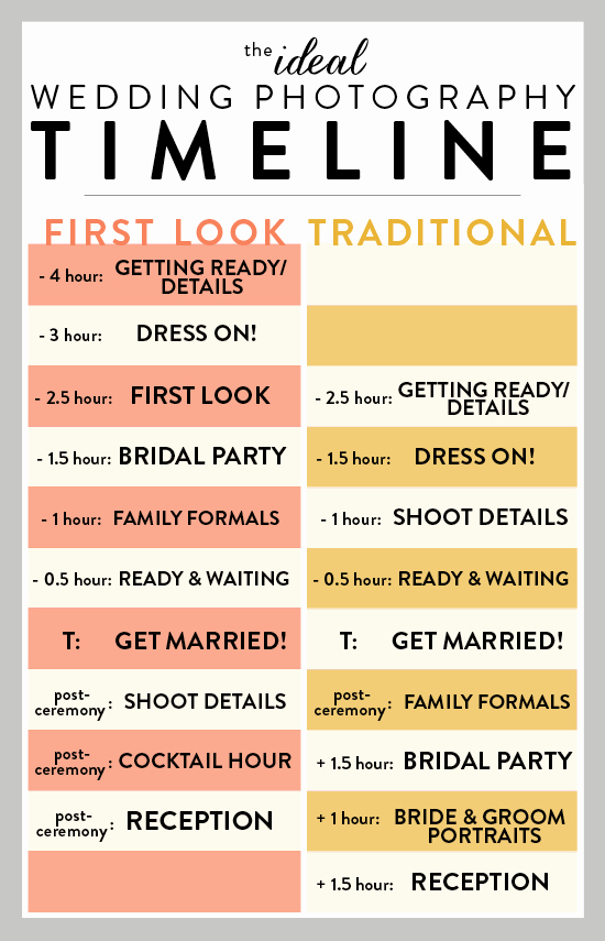 Wedding Party Lineup Template Elegant Ideal Wedding Timeline