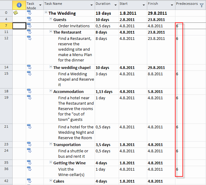 """Wedding Project Plan Excel Elegant the """"wedding"""" Project Building the Schedule – Part 5 We"""