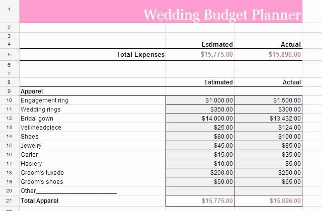 Wedding Project Plan Excel Inspirational 10 Money Management tools Inside Google Drive You Should