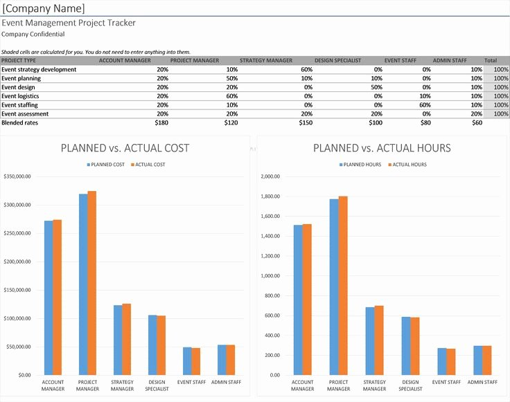 Wedding Project Plan Excel Lovely 1000 Ideas About event Planning Template On Pinterest