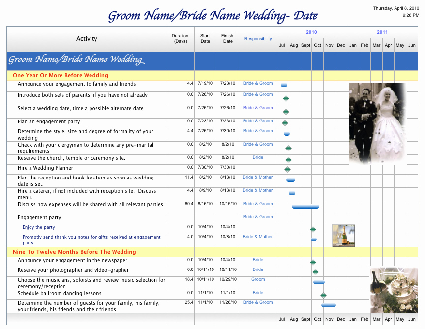 Wedding Project Plan New Free Project Management Templates for Home Projects