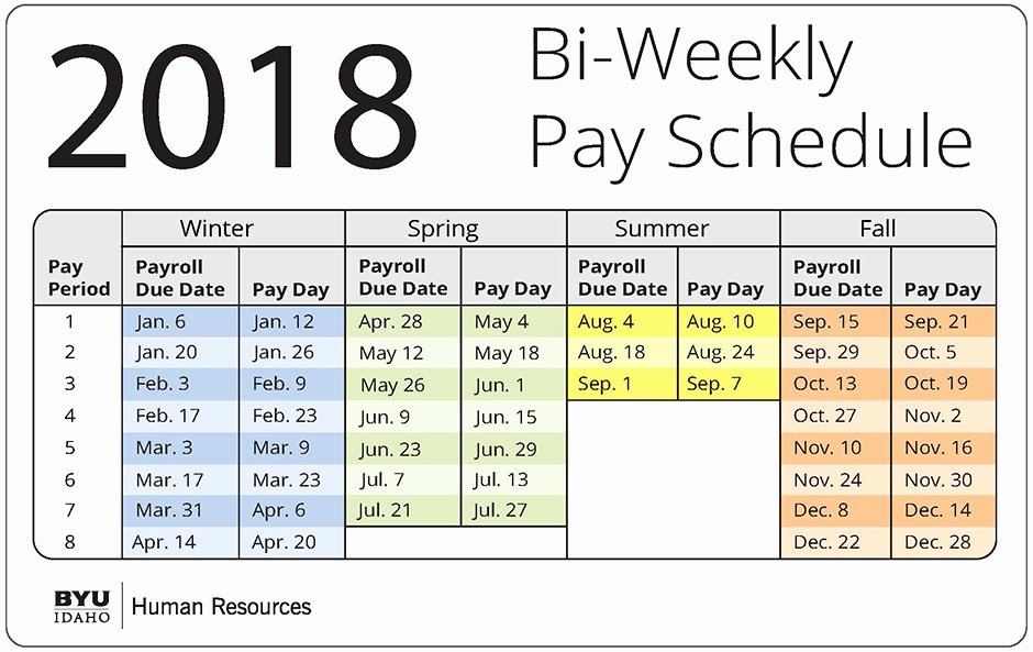 Weekly Payroll Calendar 2019 Luxury 15 Biweekly Pay Schedule 2018