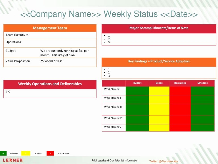 Weekly Project Status Report Template Excel Beautiful Executive Status Report Template
