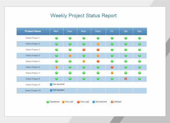 Weekly Project Status Report Template Excel Beautiful Weekly Status Report Templates 30 Free Documents
