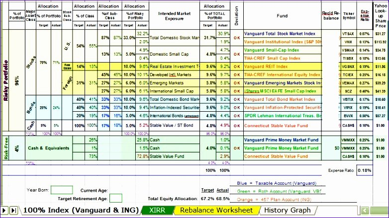 Weekly Project Status Report Template Excel Elegant 10 Weekly Project Status Report Template Excel