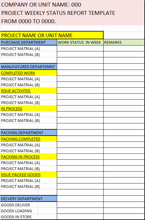 Weekly Project Status Report Template Excel Inspirational Project Detail Weekly Status Report Template – Free Report