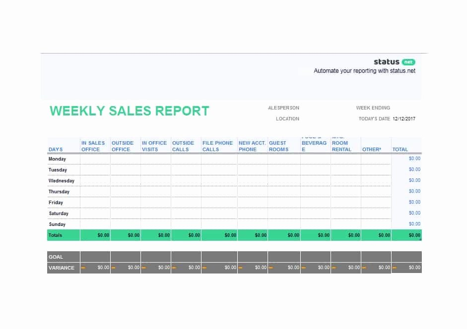 Weekly Sales Report Template Awesome 45 Sales Report Templates [daily Weekly Monthly Salesman