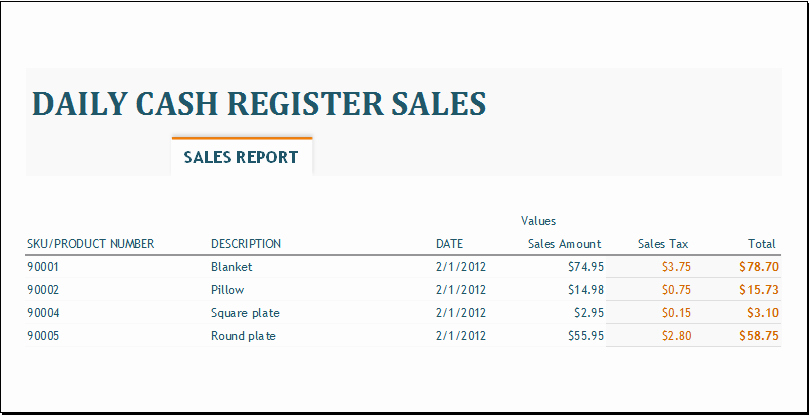 Weekly Sales Report Template Awesome Daily Weekly and Monthly Sales Report Templates