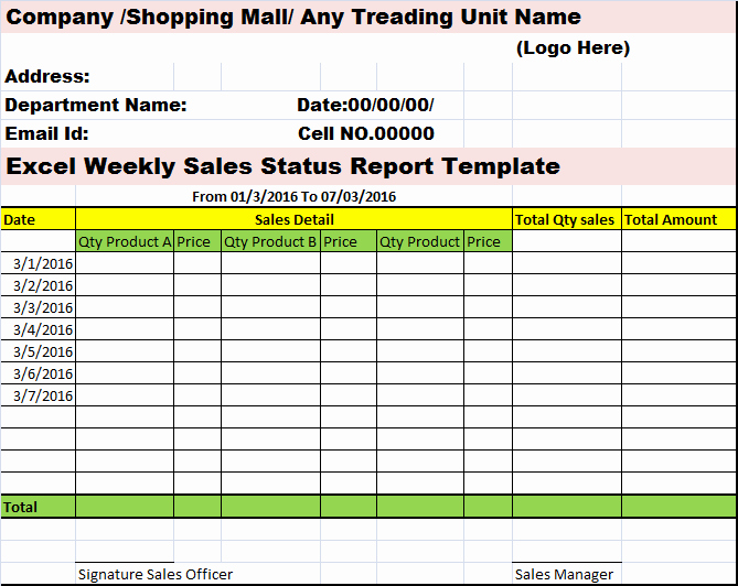 Weekly Sales Report Template Best Of Collection Of Free Report formats and Examples