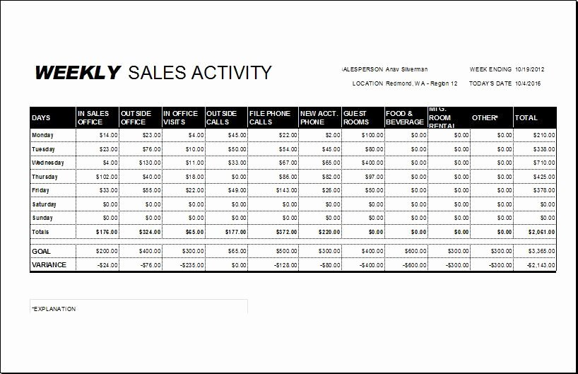 Weekly Sales Report Template Lovely Pin by Alizbath Adam On Daily Microsoft Templates