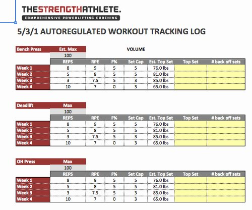 Weight Lifting Tracking Sheet Awesome Autoregulated Workout Tracking