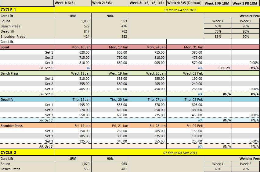 Weight Lifting Tracking Sheet Awesome Weight Lift Tracker Template My Excel Templates