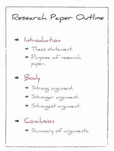 White Paper Outline Template Best Of Research Paper Outline Examples