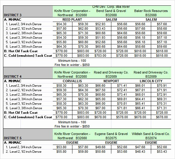 Wholesale Price List Template New 9 Sample Usefull Price Sheet Templates to Download