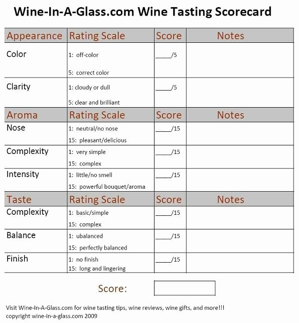 Wine Tasting Journal Template Inspirational 17 Best Images About Wine Tasting Party On Pinterest