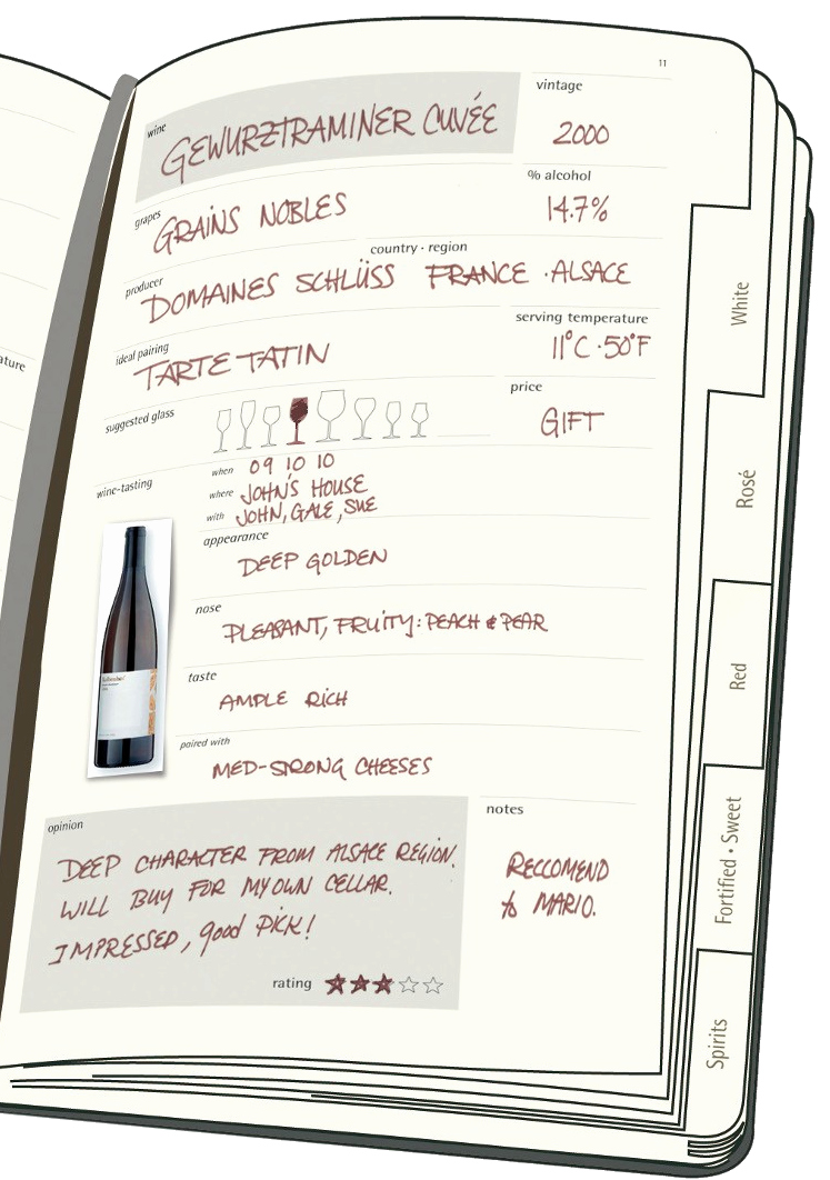 Wine Tasting Journal Template Lovely Wine Journal Wishes In 2019