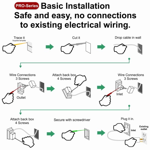 Wire Instruction Template Fresh Ultimate Wall Cable Hider Powerbridge Model One Pro 6