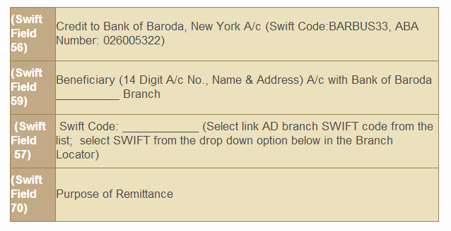 Wire Transfer Instructions Template New Banking Do We Need to Provide Correspondent Bank