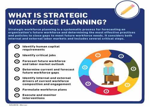 Workforce Plan Template Excel Awesome the Excel Lent Way to Track Your Human Resources