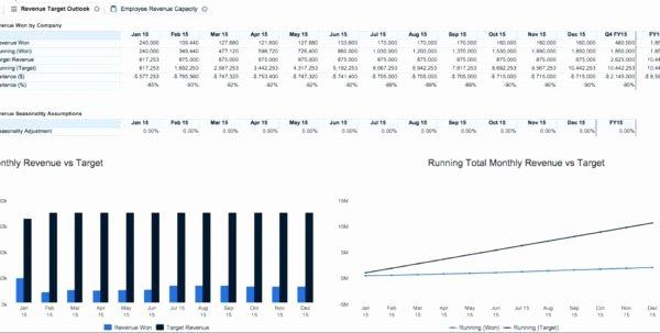 Workforce Plan Template Excel Beautiful Workforce Planning Excel Spreadsheet Printable Spreadshee