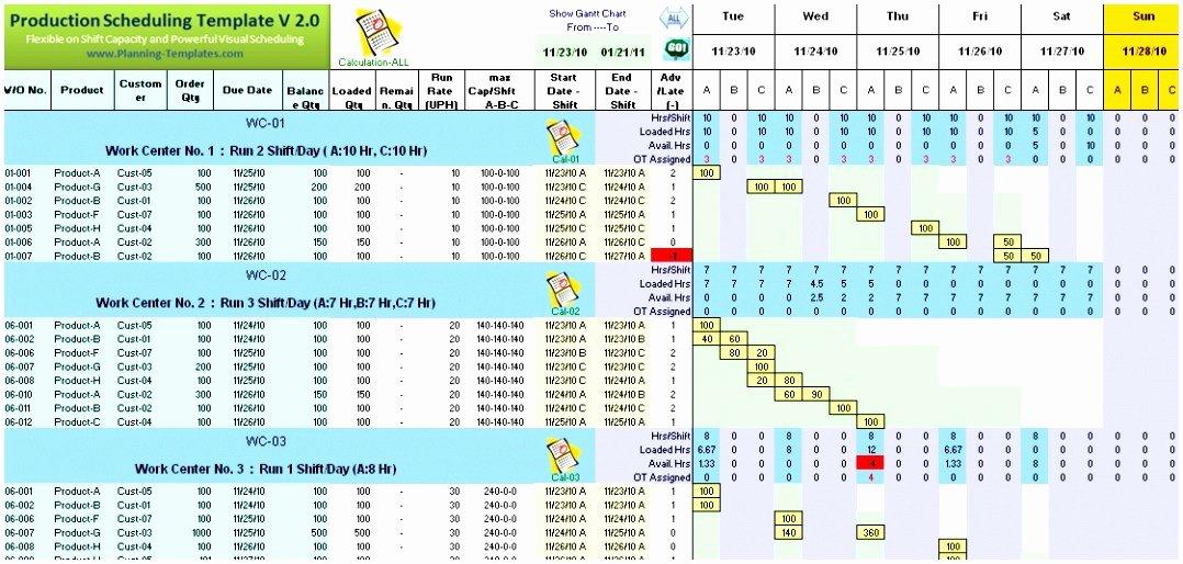 Workforce Plan Template Excel Beautiful Workforce Planning Template Excel