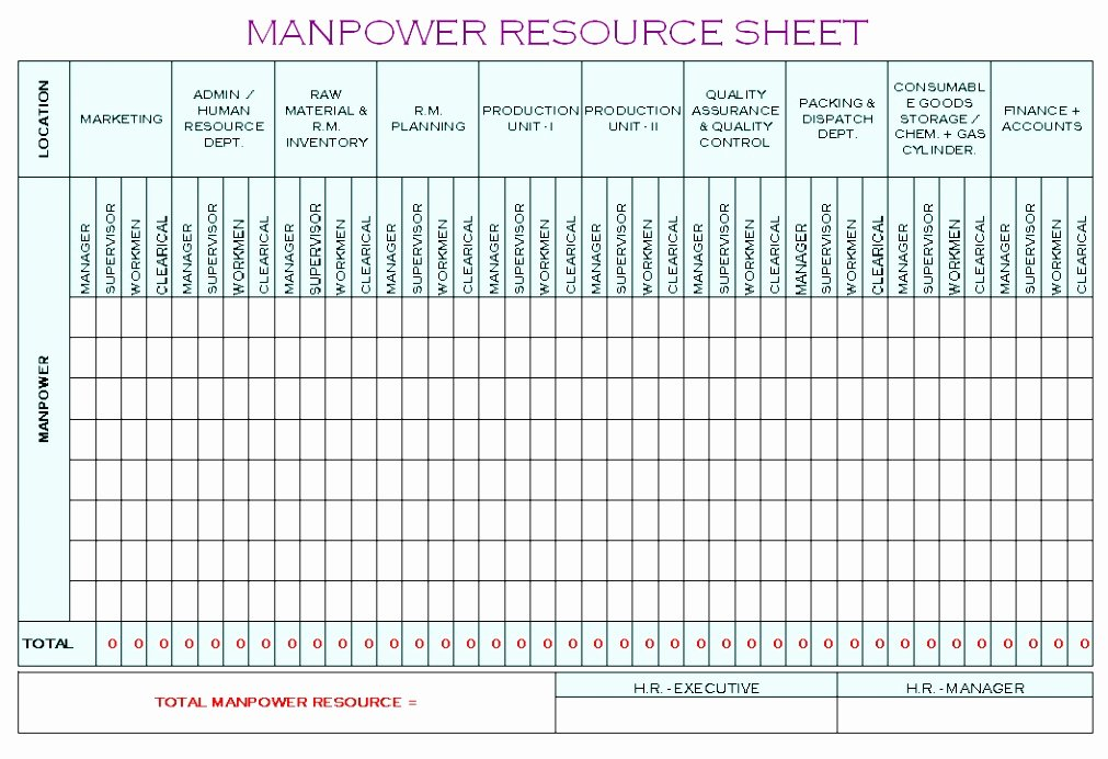 Workforce Planning Template Excel Beautiful 6 Workforce Planning Template Excel Eopbt