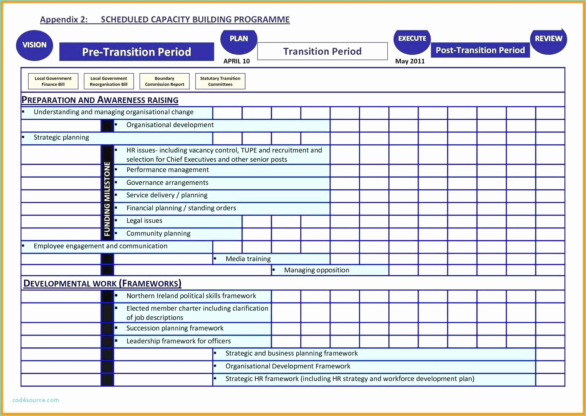 Workforce Planning Template Excel Best Of Workforce Capacity Planning Spreadsheet Spreadsheet