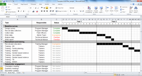 Workforce Planning Template Excel Elegant Workforce Planning Excel Spreadsheet Printable Spreadshee