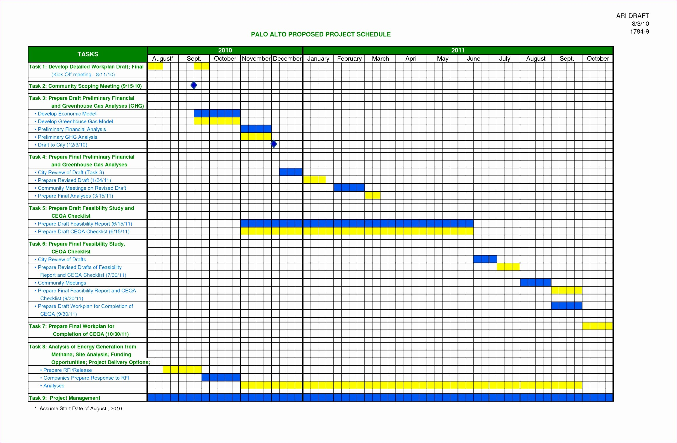 Workforce Planning Template Excel Fresh Workforce Planning Template Excel Tfzpz Best 12