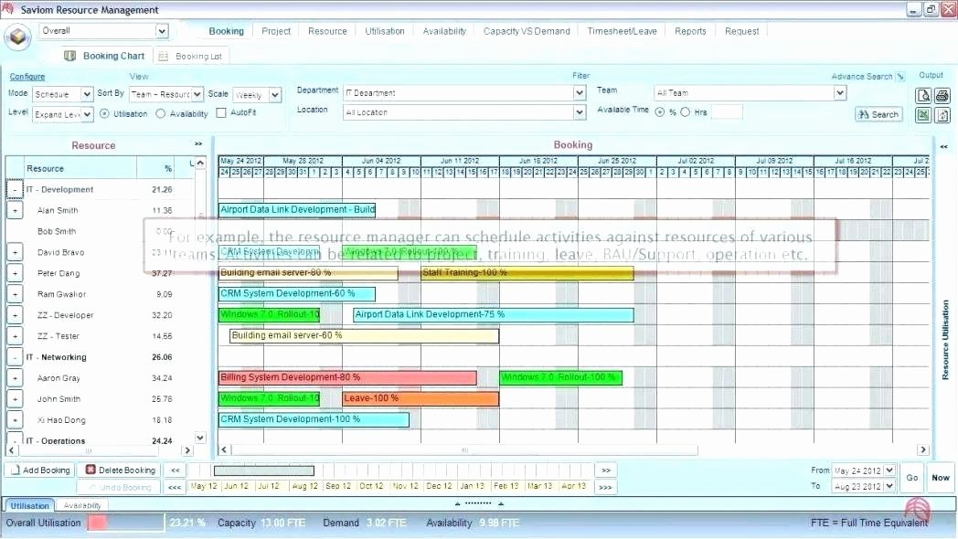 Workforce Planning Template Excel Inspirational Planning Excel