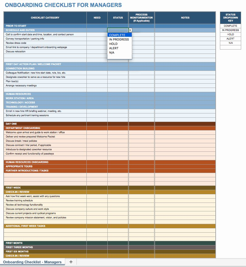 Workshop Planning Checklist Beautiful Free Boarding Checklists and Templates